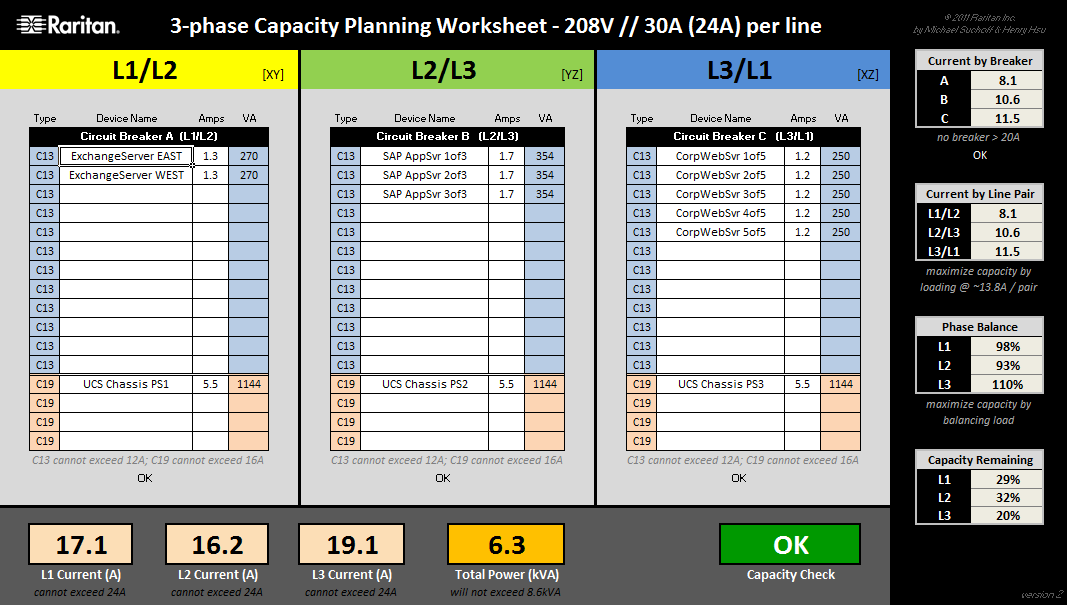 Data Center Blog How To Calculate Current On A 3 Phase