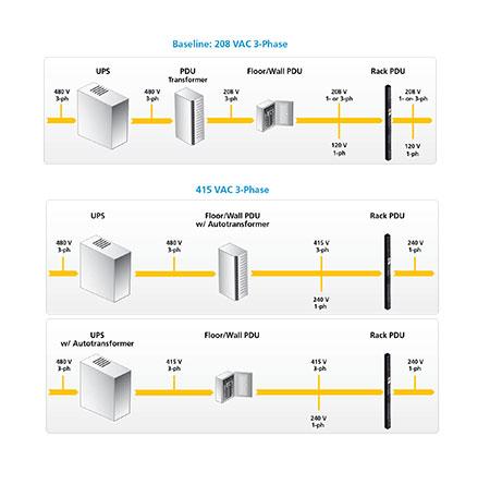 Ebay raritan europe for Architecture 1 tiers